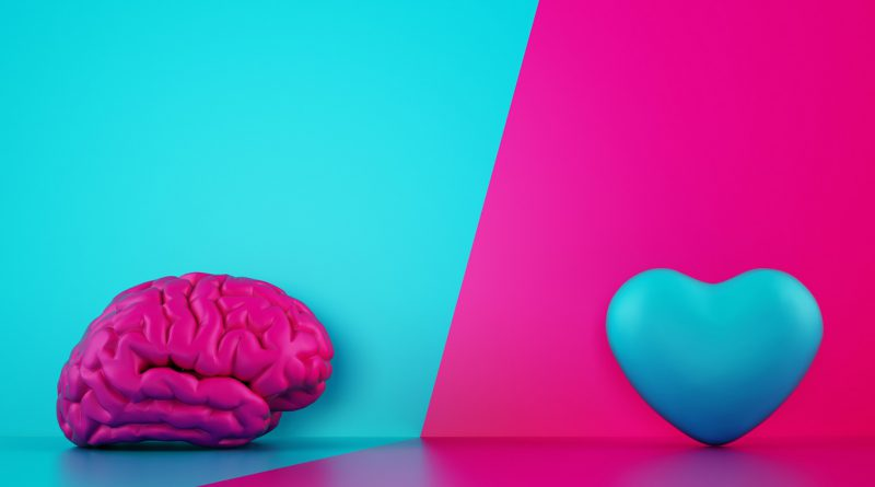 Teste de Inteligência Emocional do Senac-RS